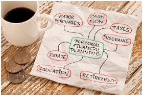 innovative finance loans