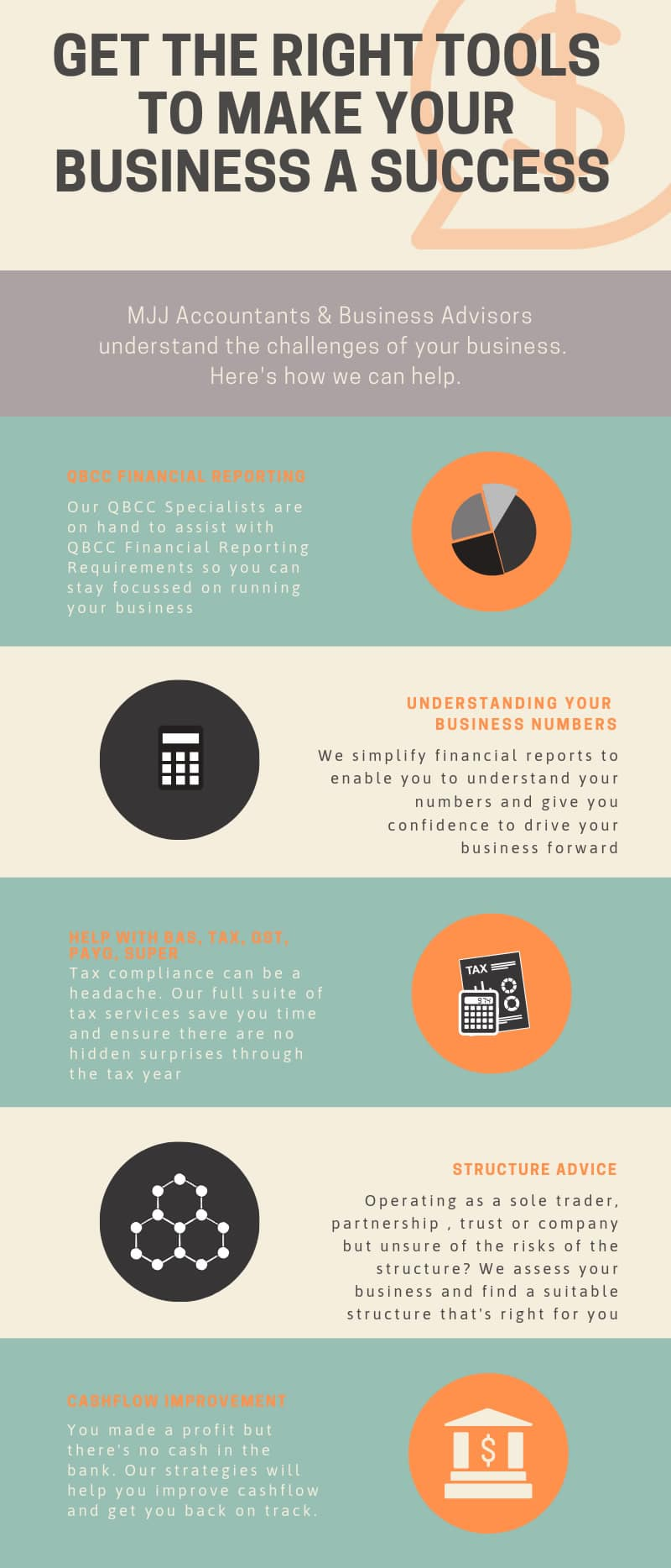 QBCC Infographic